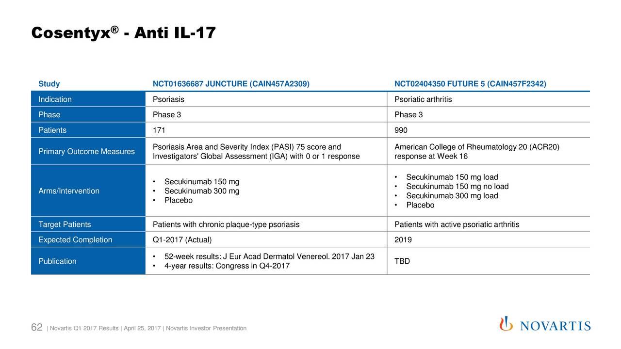 Novartis AG 2017 Q1 - Results - Earnings Call Slides