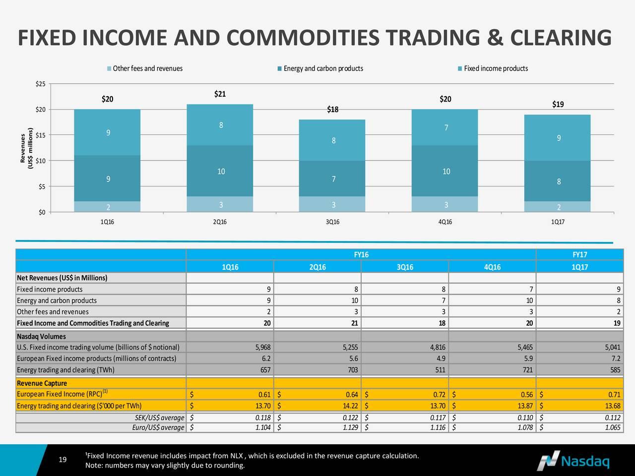 Diversified trading strategies inc