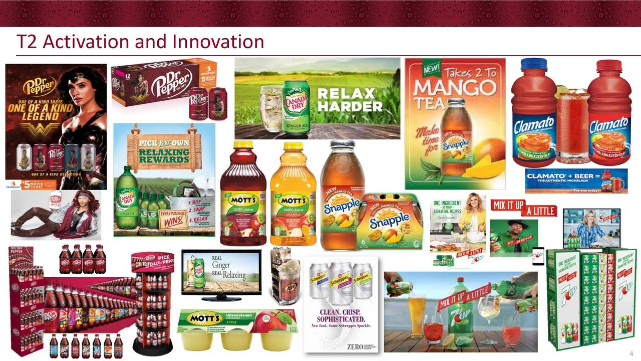 dr pepper snapple group inc energy Case analysis - dr pepper snapple group, inc amount of money to make a splash in the energy beverage market pepper snapple group inc is well.
