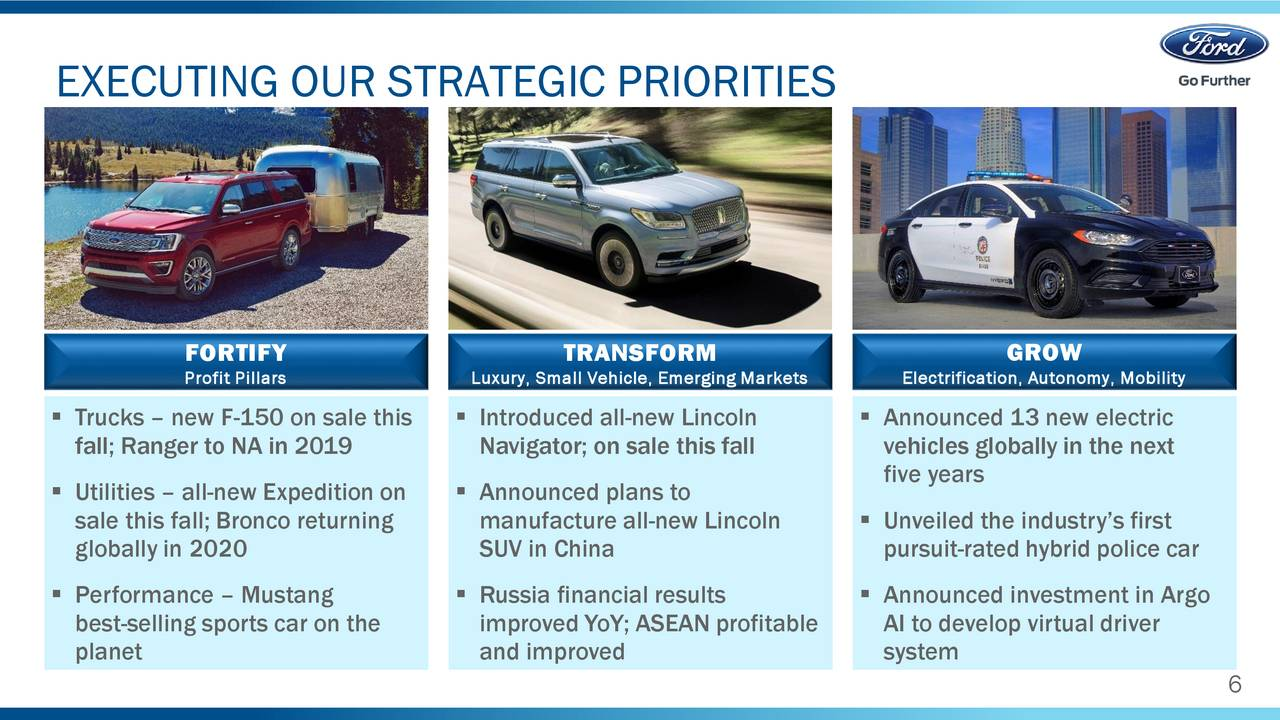 Ford Motor Company 2017 Q1 - Results - Earnings Call Slides - Ford Motor Company (NYSE:F ...