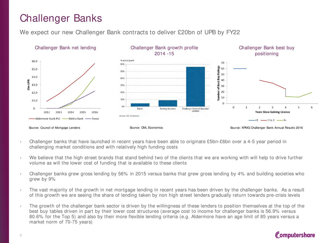 quasar computers and different market structures A patent for this new technology allowed quasar to experience growth in revenues by setting the price as the only provider of an all-optical computer.